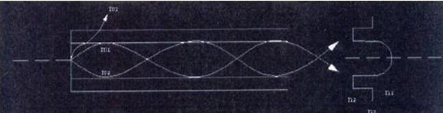 derece indisli fiber optik kablo