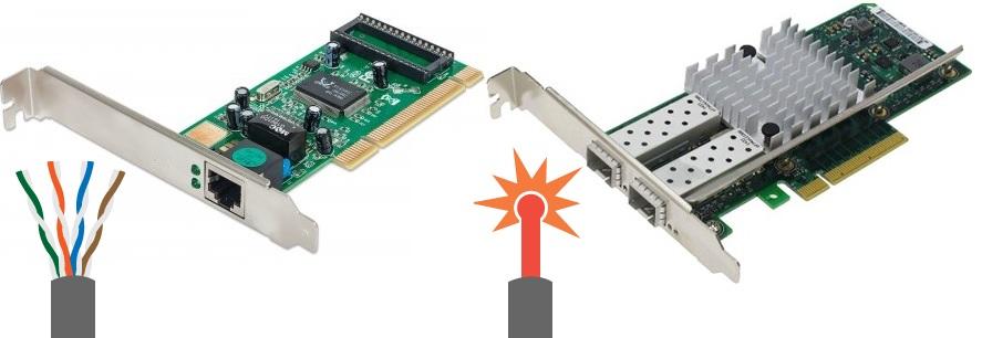 Ethernet Teknolojileri
