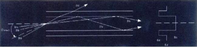 kademe indisli fiber optik kablo