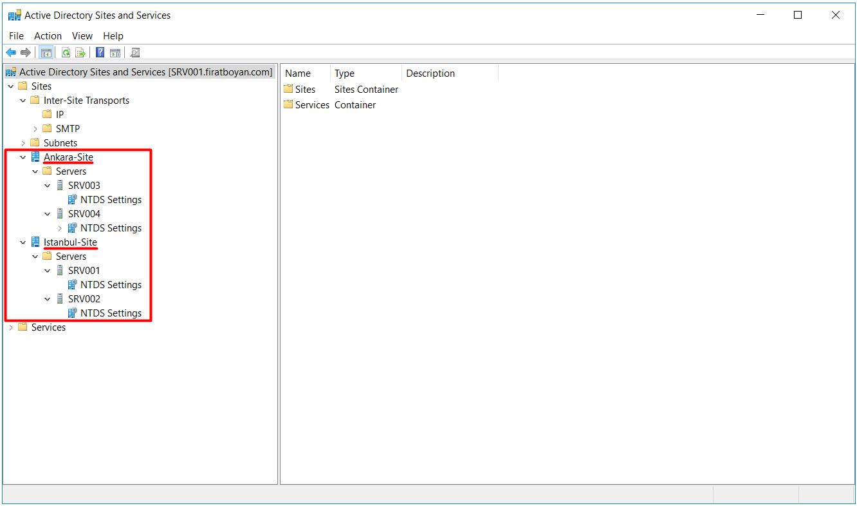 Active Directory Site Yapısı