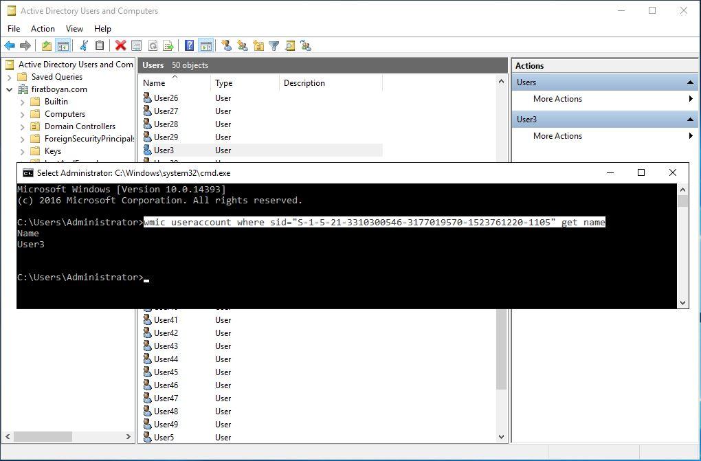 SID-Security Identifier RID-Relative Identifier