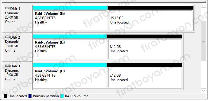 Raid Yapısı-Raid1,Raid2,Raid5,Raid10-firatboyan.com