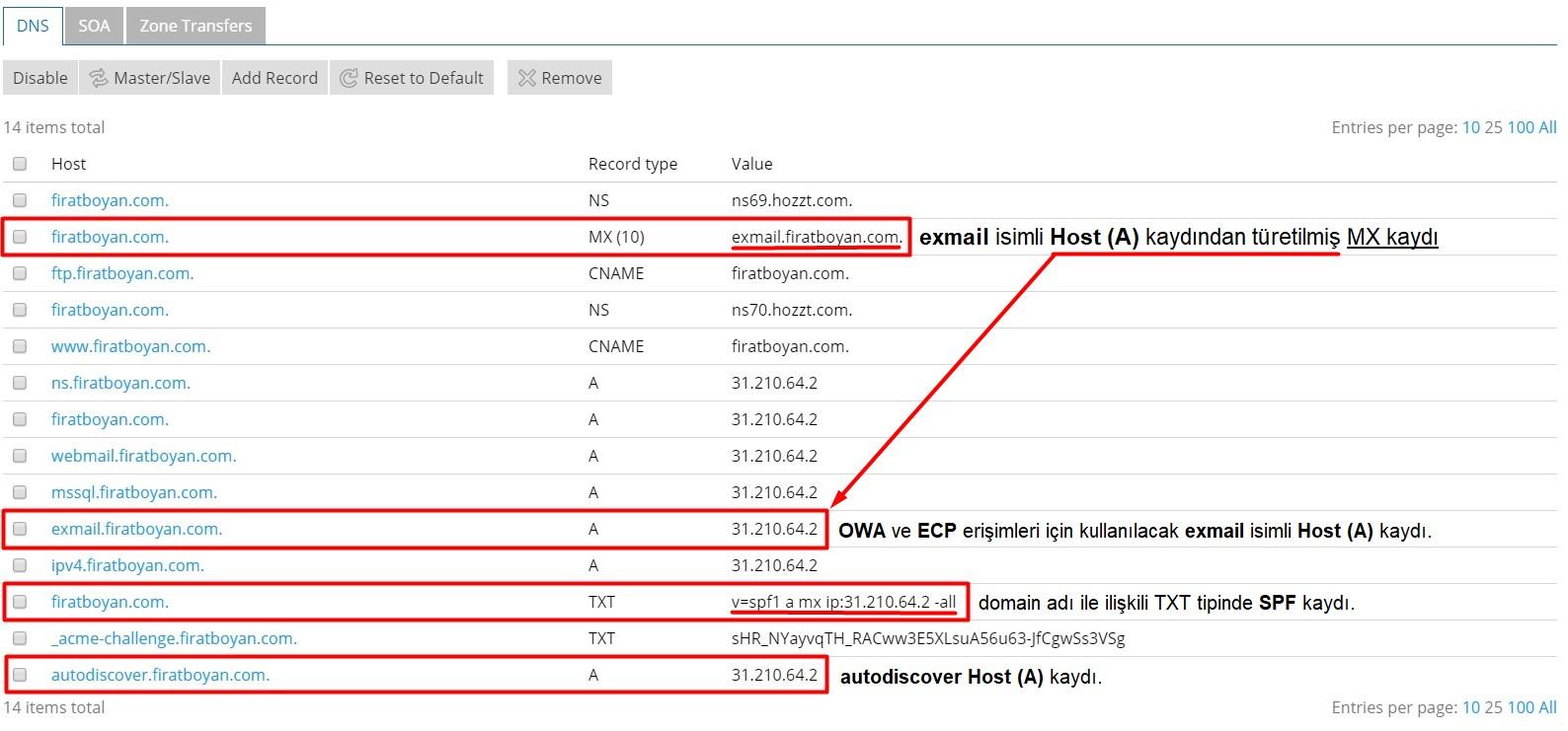 Exchange Server DNS Kayıtları